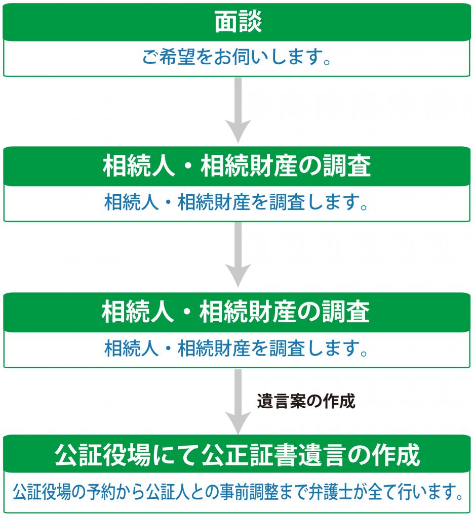 souzoku-mendan